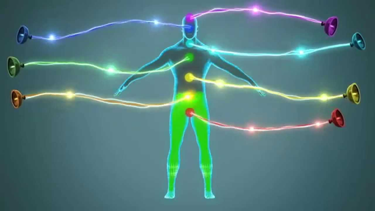 Chakra removal- Why I removed my chakras  - Transcending Times